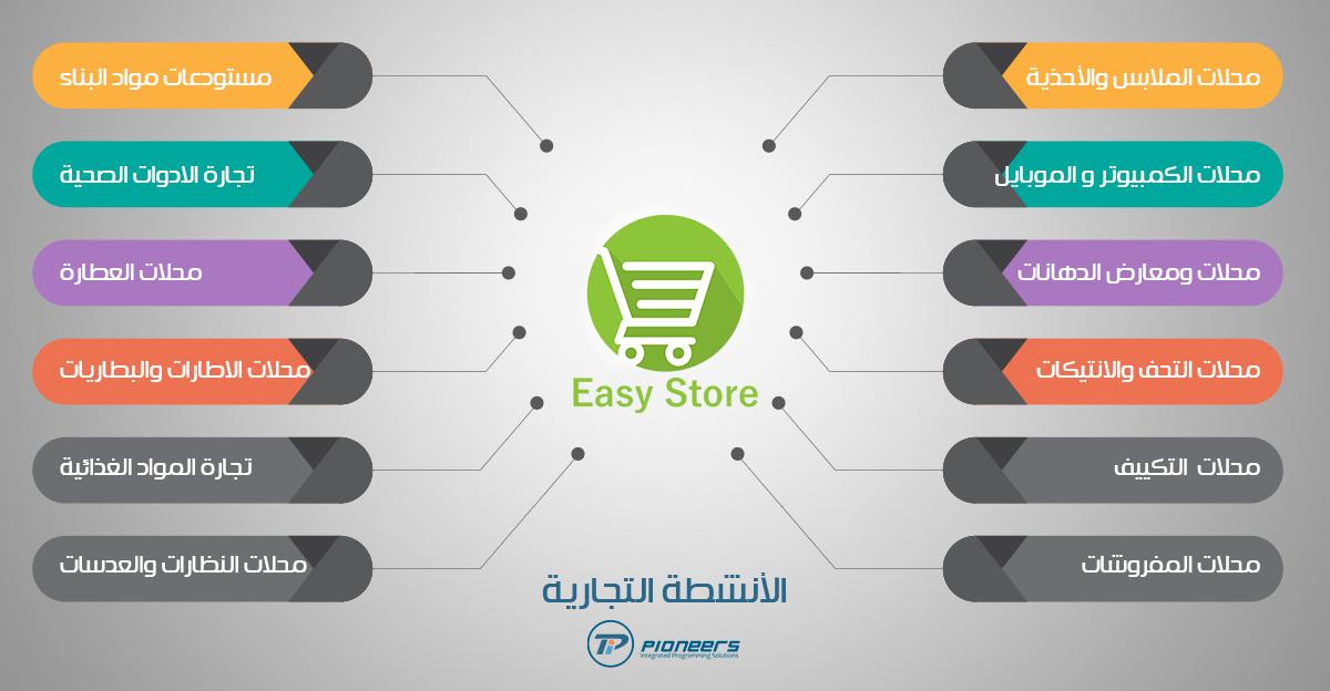اهم الأنشطة والمحلات  التجارية  التى يصلح برنامج حسابات  Easy Store لإدارتها